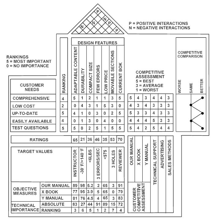 Lean Six Sigma Primer (LSS Primer)