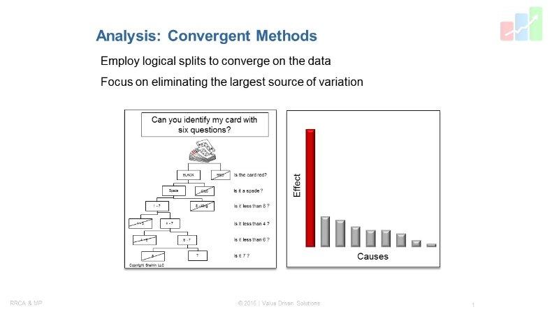 Convergent Methods
