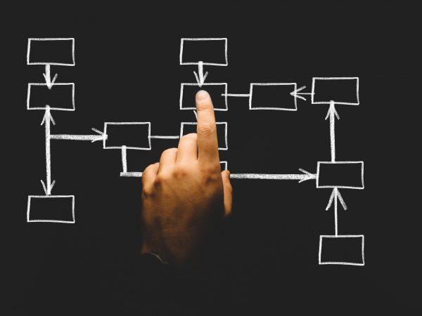 Contract Strategic Plans